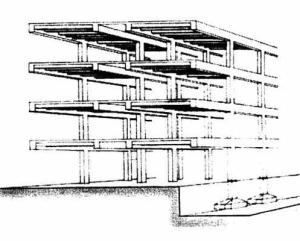 Лекција 2.: Врсте грађевинских објеката