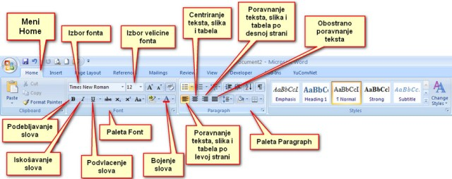 Palete Font i Paragraph
